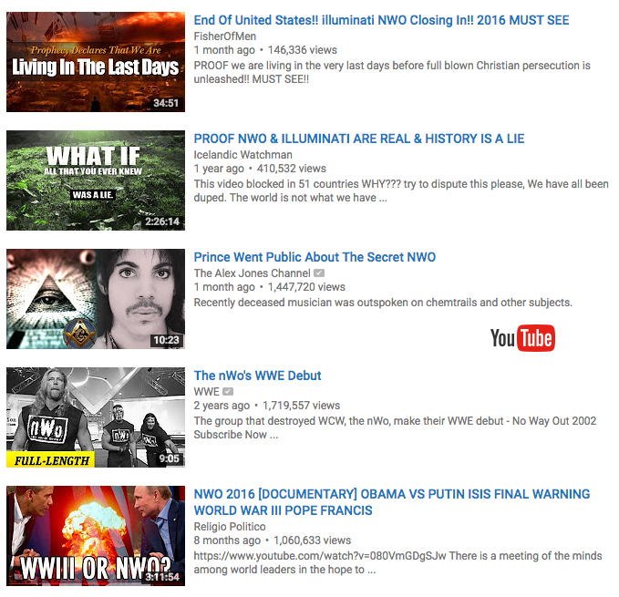 Youtube-NWO-Conspiracies